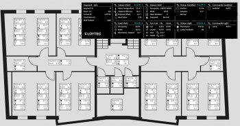 visualization and floor plan flexibility