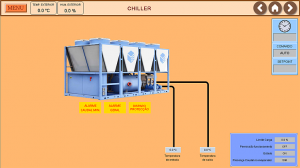 Visualization of the chiller unit